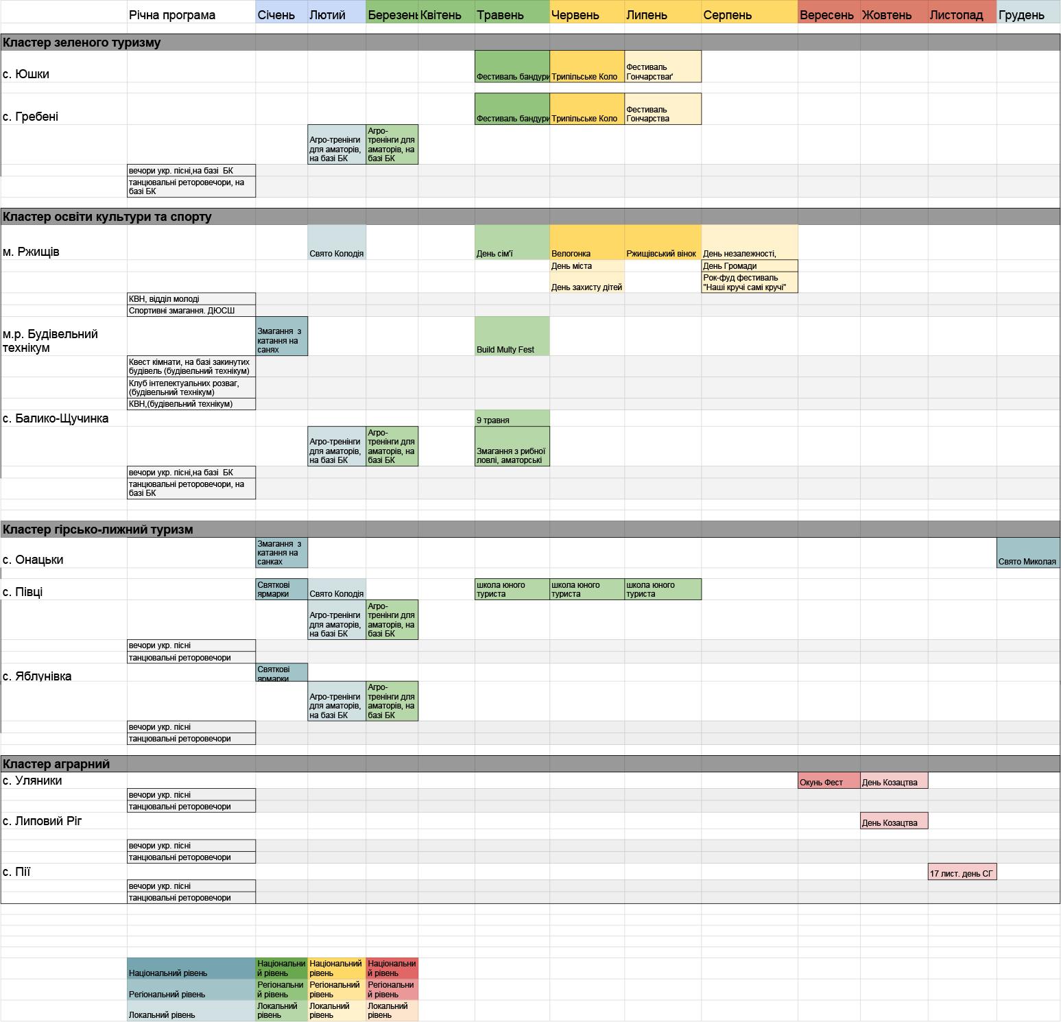 Календар подій Ржищівська Громада
