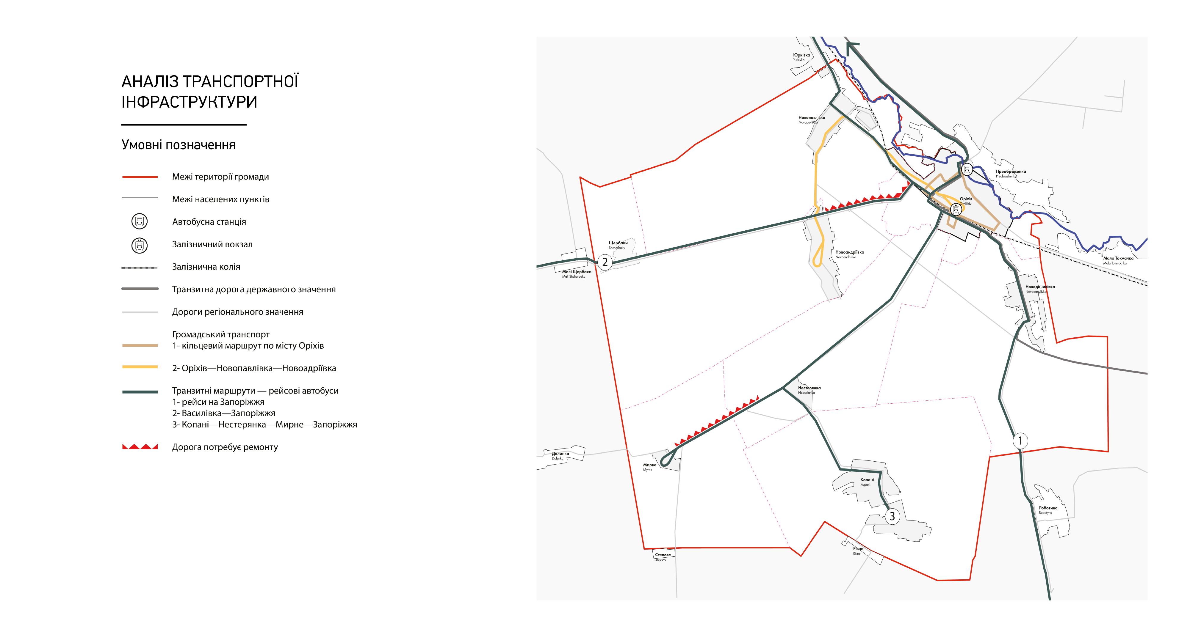 аналіз-транспортної-інфраструткури