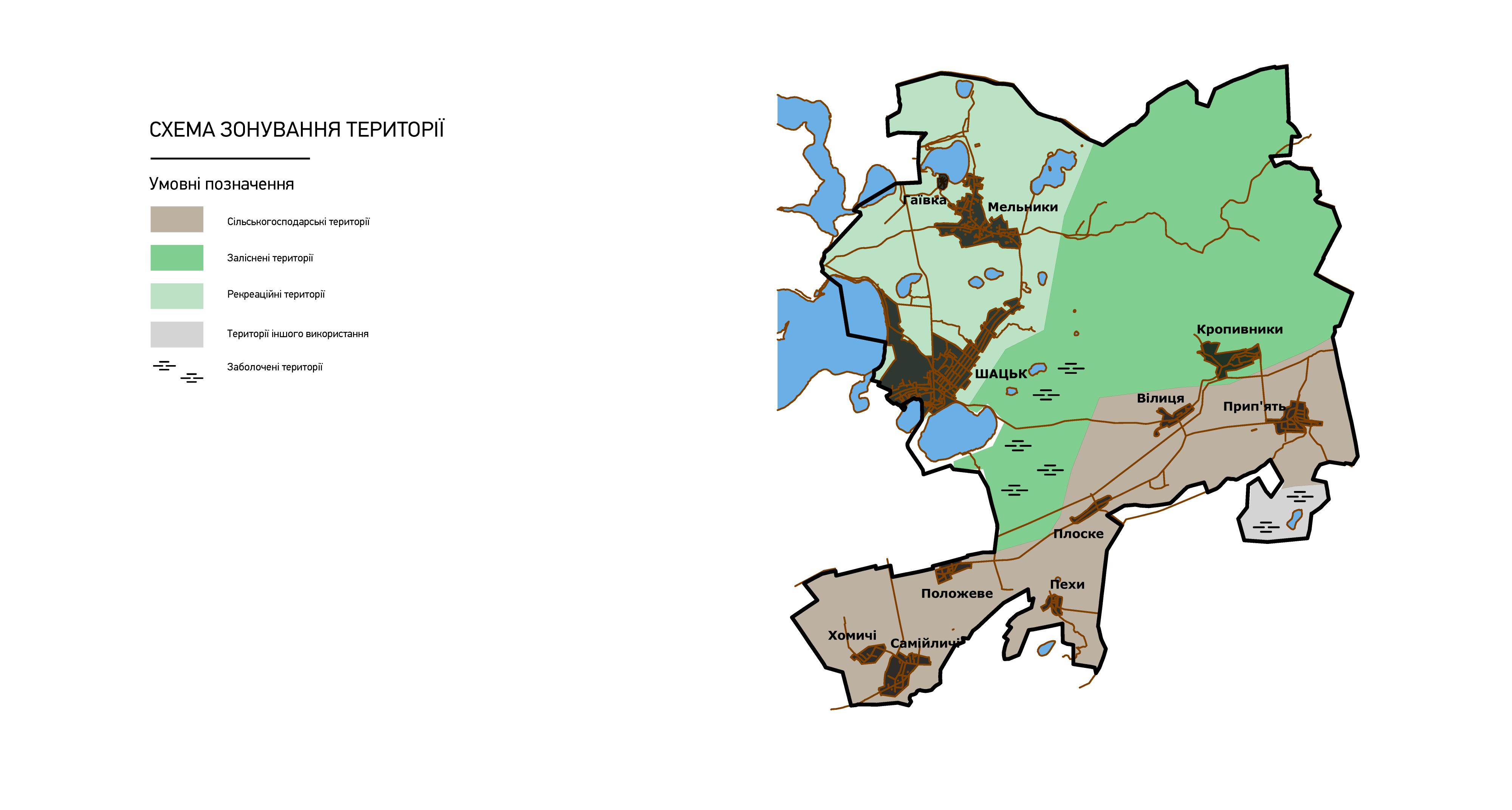 баланс-територій