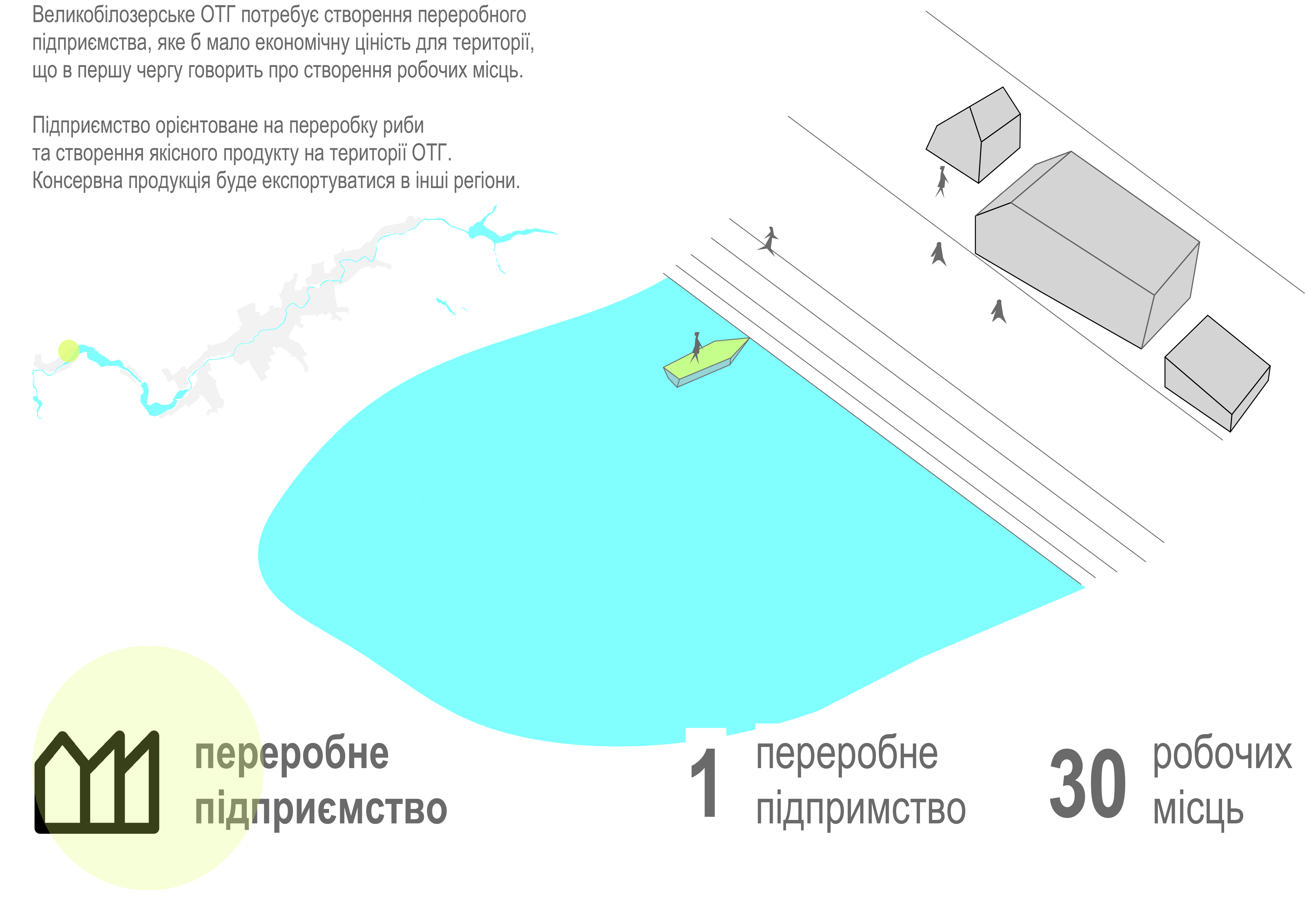 river project-9