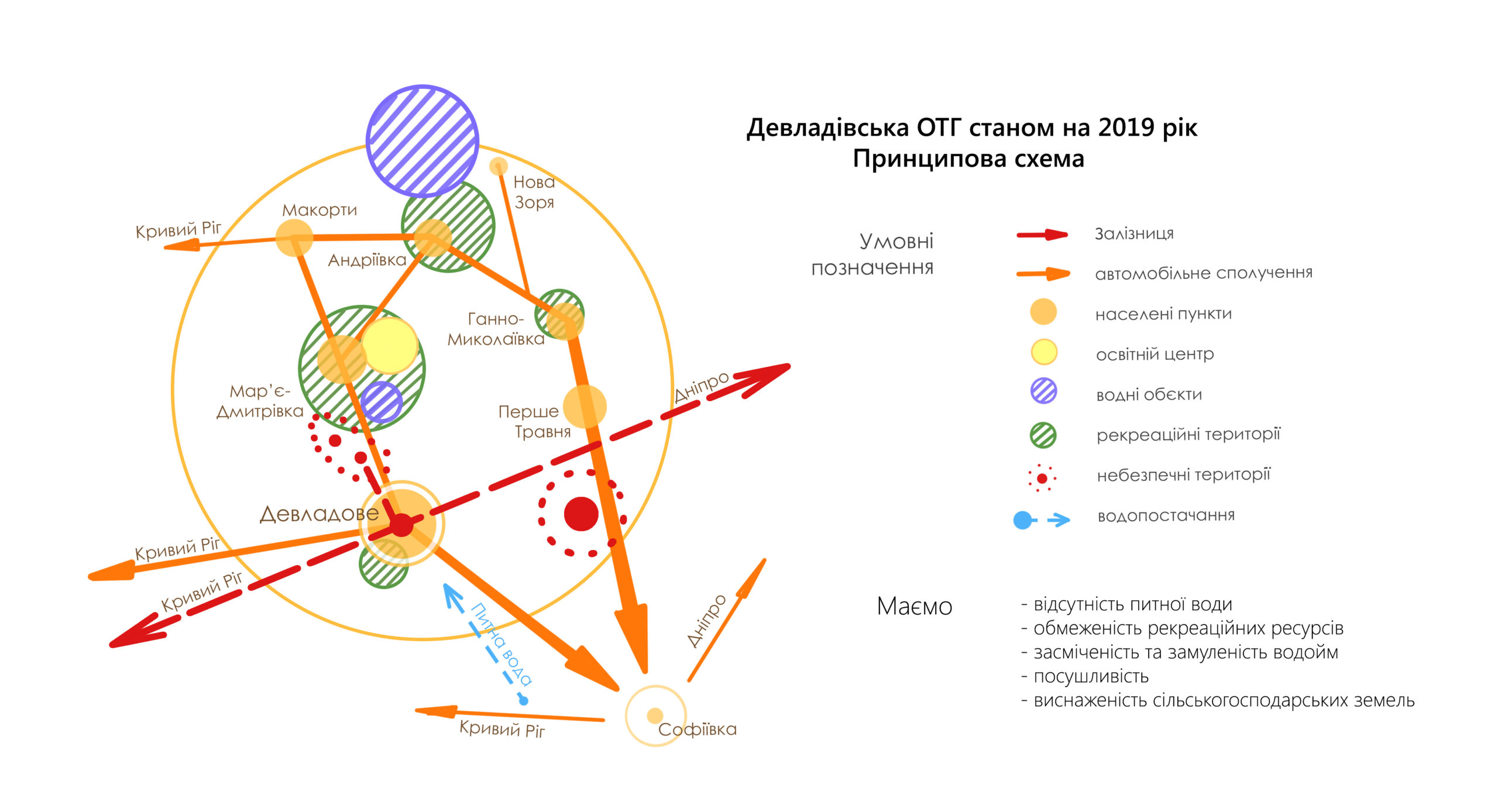 Devladivska AH схема 2019